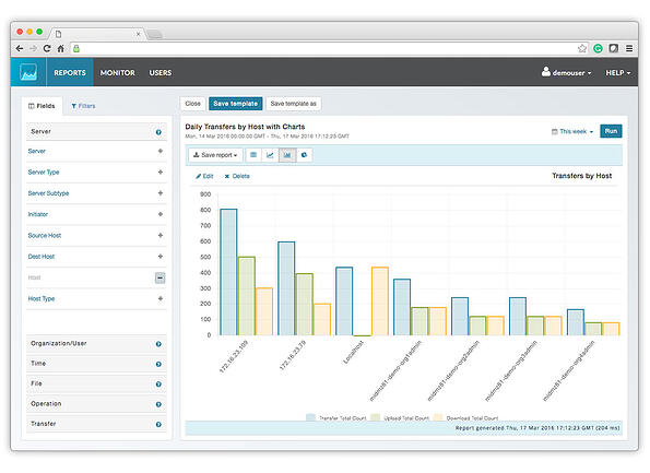 MOVEit Analytics Logging and Reporting