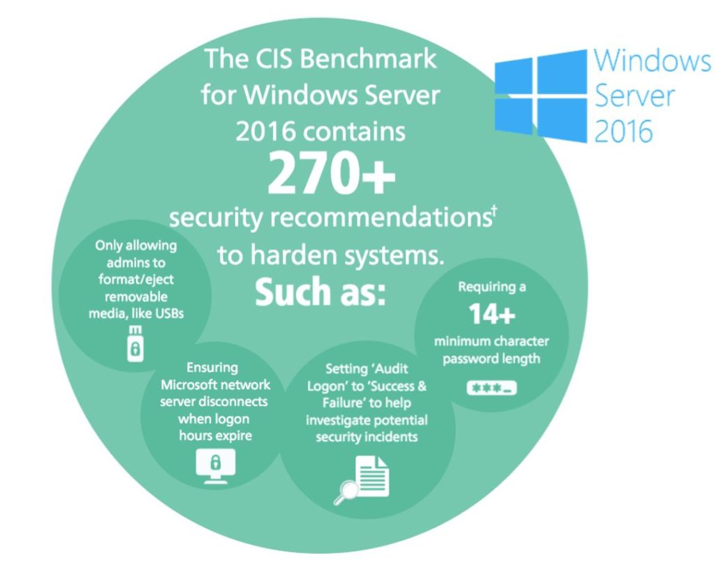 CIS Benchmark Windows Server 2016